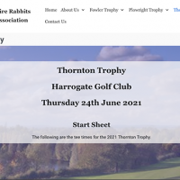 Thornton Trophy 2021 Results – Available